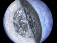 Ученые нашли невозможную звезду