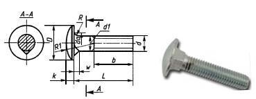 Болты мебельные DIN 603
