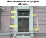 Окна из профиля Thyssen