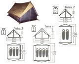 Туристическая палатка Тайга